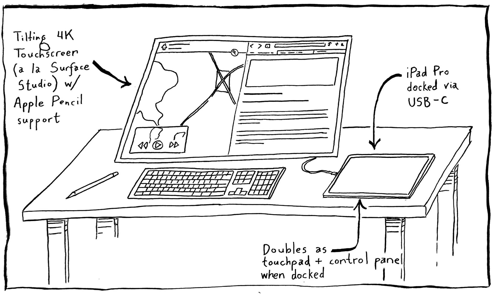 iPad Pro touchscreen concept